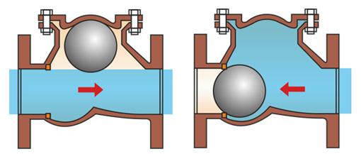 Ball check valve